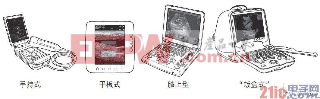 图3 便携式超声设备的外形