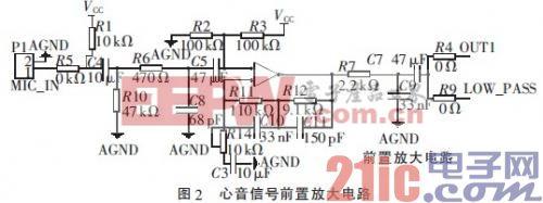 基于FPGA的心音信号采集系统设计
