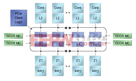 Many-Core2.jpg