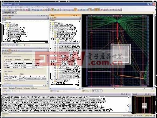PlanAhead 软件提供了设计的不同视图,以显示物理层次、属性、网表与约束、器件封闭引脚、原理图及更多