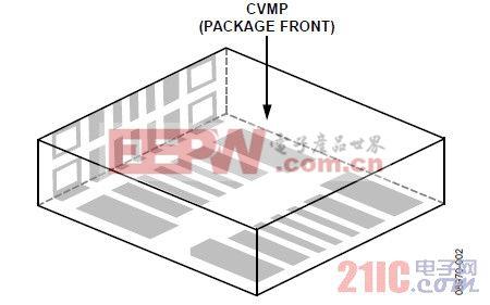 图2. 水平安装的垂直贴装封装