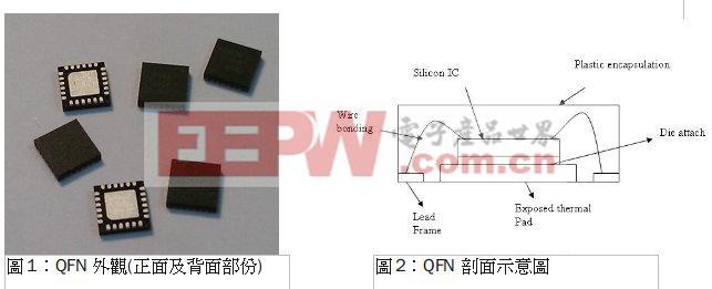 qfn封装解决led显示屏散热问题