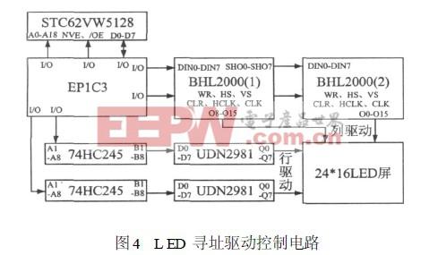 LED 寻址驱动控制电路