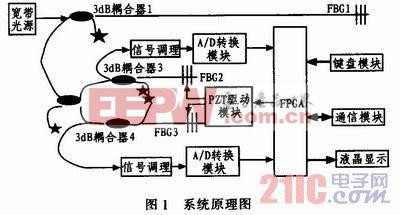 4芯24v光栅接线图