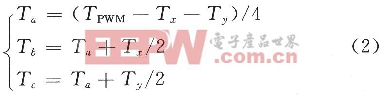电压空间矢量研究及matlab仿真