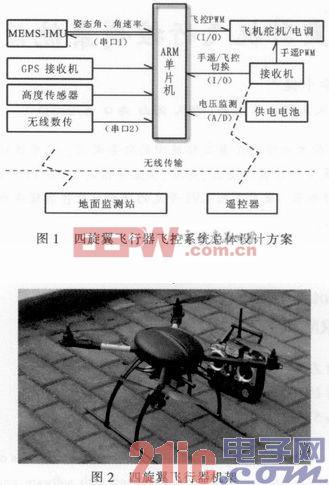 飞行控制系统设计