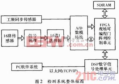 ep型号变压器结构图解