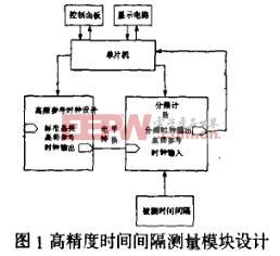 系统设计电路图
