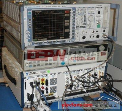 NI LabVIEW软件和NI PXI模块化仪器