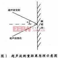 超声波测距仪基本原理