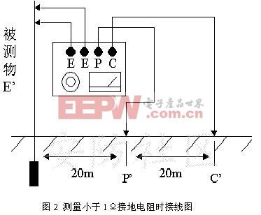 接地电阻的测试方法