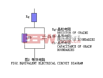 压敏电阻器微观结构及特性