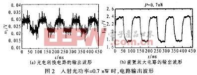 光电转换电路的输出波形