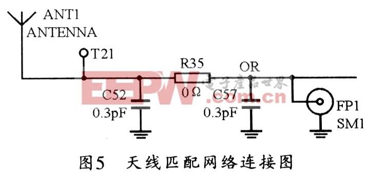 蓝牙倒f型天线的设计与测量
