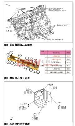 如何有效进行产品的尺寸控制