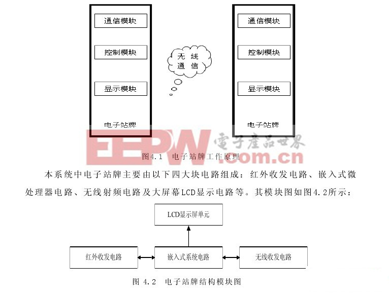 2、电子站牌硬件设计 电子站牌主要完成接收信息(包括对上游站牌及到站公汽信息的接收)、发送信息以及显示信息。其电气框图如图4.3所示。 4.2.1微处理器选型 尽管每家芯片厂商生产的ARM微处理器都各有不同,但都不外乎下面几个系列[33]:ARM7系列、ARM9系列、ARM9E系列、ARM10E系列、SecurCore系列和Intel的StrongARM等,各系列处理器处理除了具有ARM体系结构的共同特点以外,每个系列的ARM微处理器都有各自的特点和应用领域。如如ARM7系列适用于工业控制、网络设备、移