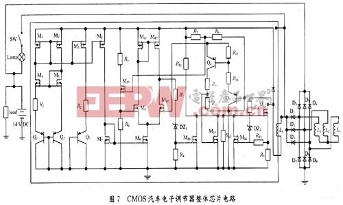 发电机输出电压,纵坐标是励磁调节管基极电压的变化.图8(a)为高清图片