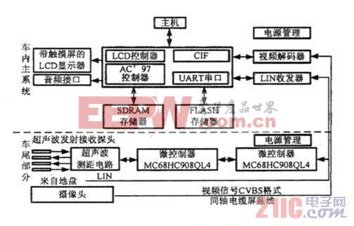 图1 可视倒车硬件电路图高清图片