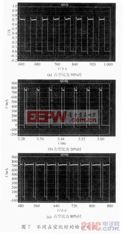 LED汽车前照灯驱动电路设计与仿真高清图片