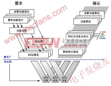 总线网络系统拓扑结构