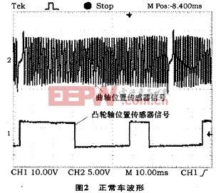 汽车传感器波形分析在故障诊断中的应用高清图片