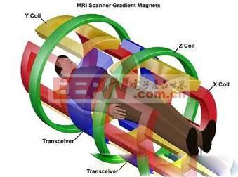 于新型光纤智能结构的健康监控系统设计