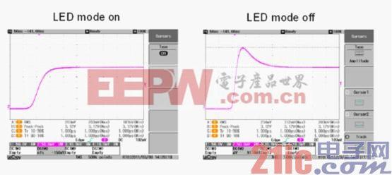 如何提高LED测试的效率并减少产品寿命损耗