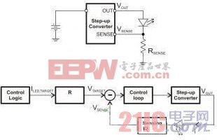 使用外部电流检测电阻的简单LED驱动方法