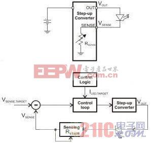使用自适应电流阱和检测的改进型LED驱动方案