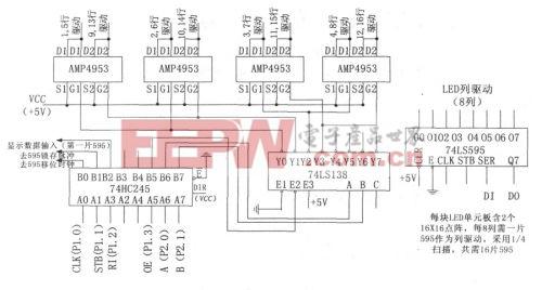 解析led点阵屏设计中蓝牙技术的应用案例