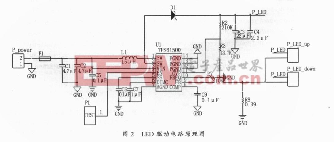 3 结构设计 笔记本电脑用LED 背光组件通常采用侧光式结构,背光组件结构包括:LED 发光条、膜材、导光板、驱动板、胶框。背光组件采用白光LED,整个结构设计以Active Area 的中心点为所有部件的设计中心,以笔记本电脑所用液晶屏的尺寸为前提,设计其它尺寸。综合考虑电路设计及光学设计的要求,对结构进行设计。结构设计先从LAYOUT 布局图着手,表达整体机构以及各部件相互之间的装配关系,然后着手零件图结构设计。某机种背光源产品厚度可达2.