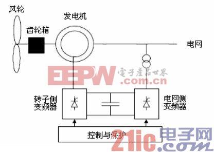 传统电力系统简易结构图