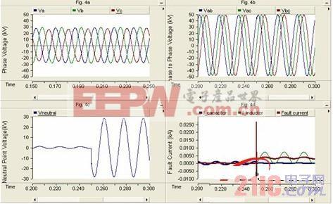 于PSCAD/EMTDC的电力系统中性点接地方式研究