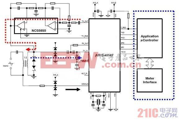 安森美半导体:智能电网和智能电表的解决方案 www.21ic.com