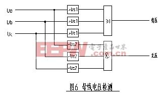 不同电源系统互供电的实现  www.21ic.com