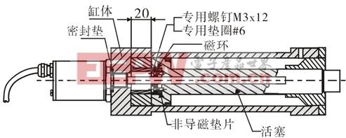 磁致伸缩线性位移传感器在风力发电机组上的应用 www.21ic.com