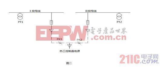 对相关备用电源切换回路进行改进商榷 www.21ic.com  智能电网
