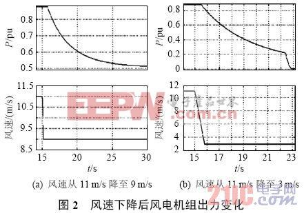 大型并网风电场储能容量优化方案 www.21ic.com  智能电网