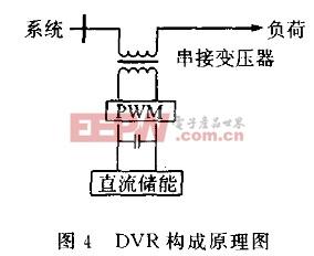 智能电网 柔性配电技术