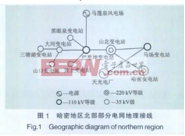 风电并网对接入地区电压的影响(
