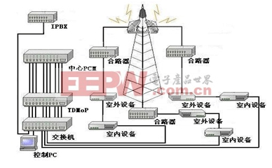 电力接入系统一次接线图