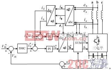 滑模的原理_滑模系统原理图   滑模系统适用性探讨   目前常见主要用于烟囱、矿井、仓壁等工程施工,也可用于超高层核心筒竖向墙体施工,但由于其施工过