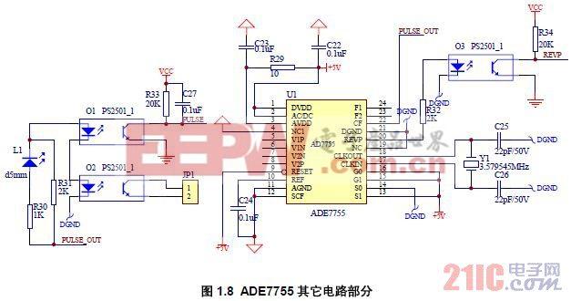 DVDD和AVDD通过C22、R23、R29组成的滤波电路连接在一起,同时AGND和DGND通过电感连接在一起,滤除干扰。选择内部基准电源,在基准电源输出端加上一个滤波电容C24,加强内部基准不受外界干扰。ADE7755芯片的接口电路主要是CF脚的输出脉冲和REVP脚的电能方向指示,它们是通过光藕器件和MCU电路进行隔离输出的。 1.