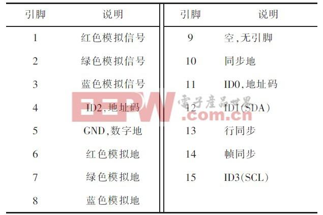 表1 VGA适配器引脚定义