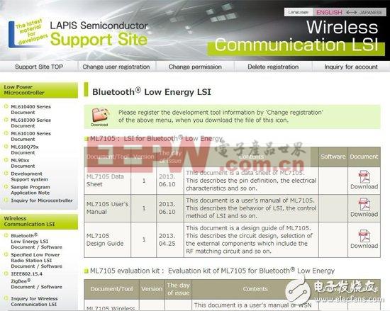支持Bluetooth Low Energy的无线通信LSI相比以往产品平均电流再降1/2