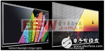 应用新LED驱动技术减低LCD电视用电量