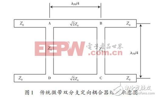 传统微带双分支定向耦合器结构示意图