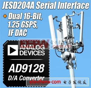 ADI推出高性能数模转换器AD9128简化FPGA接口