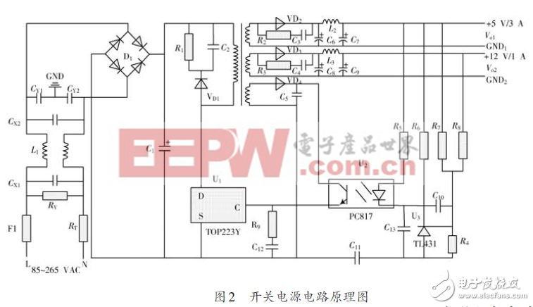 基于TOP223Y多路单端反激式开关电源的设计方案(一)