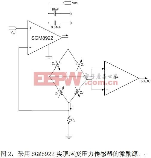 图2:采用SGM8922实现应变压力传感器的激励源。